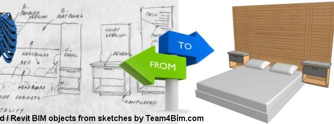 Archicad BIM services (modeling, drafting) | Professional CAD