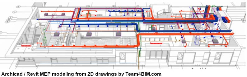 Archicad BIM services - drafting, modeling, rendering
