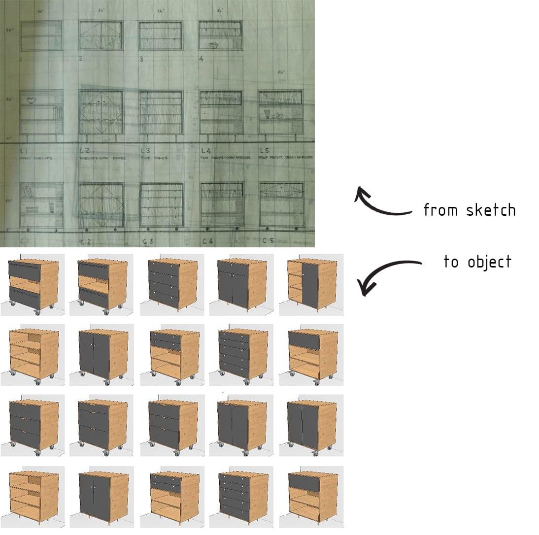 BIM object modeling